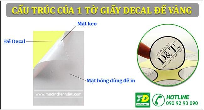 Cấu tạo giấy in decal đế vàng A4